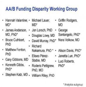aab disparity